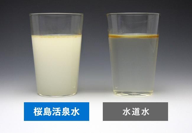 活泉水と油