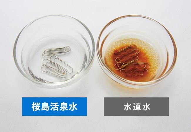 活泉水の抗酸化作用